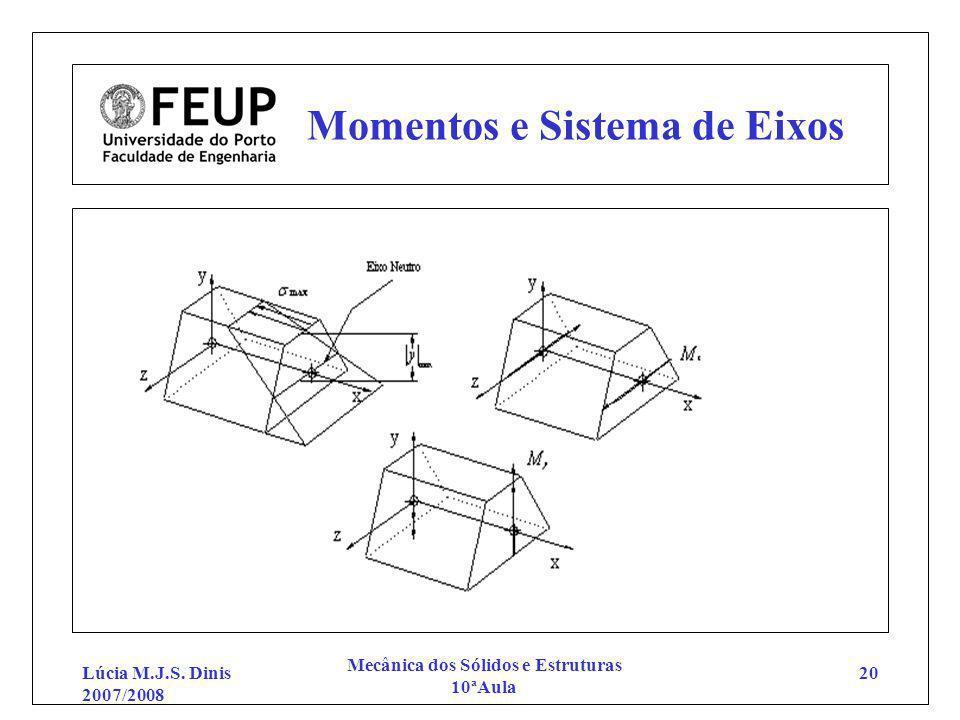 Lúcia M.J.S. Dinis 2007/2008 Mecânica dos Sólidos e Estruturas 10ªAula 20 Momentos e Sistema de Eixos