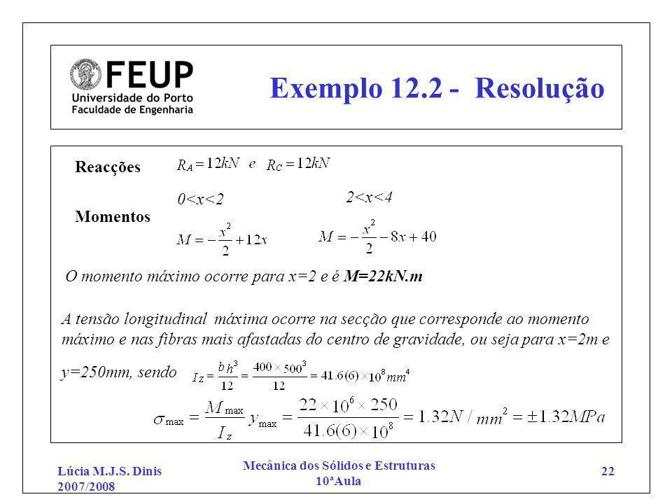 Lúcia M.J.S. Dinis 2007/2008 Mecânica dos Sólidos e Estruturas 10ªAula 22 Exemplo 12.2 - Resolução Reacções Momentos 0<x<2 2<x<4 O momento máximo ocor