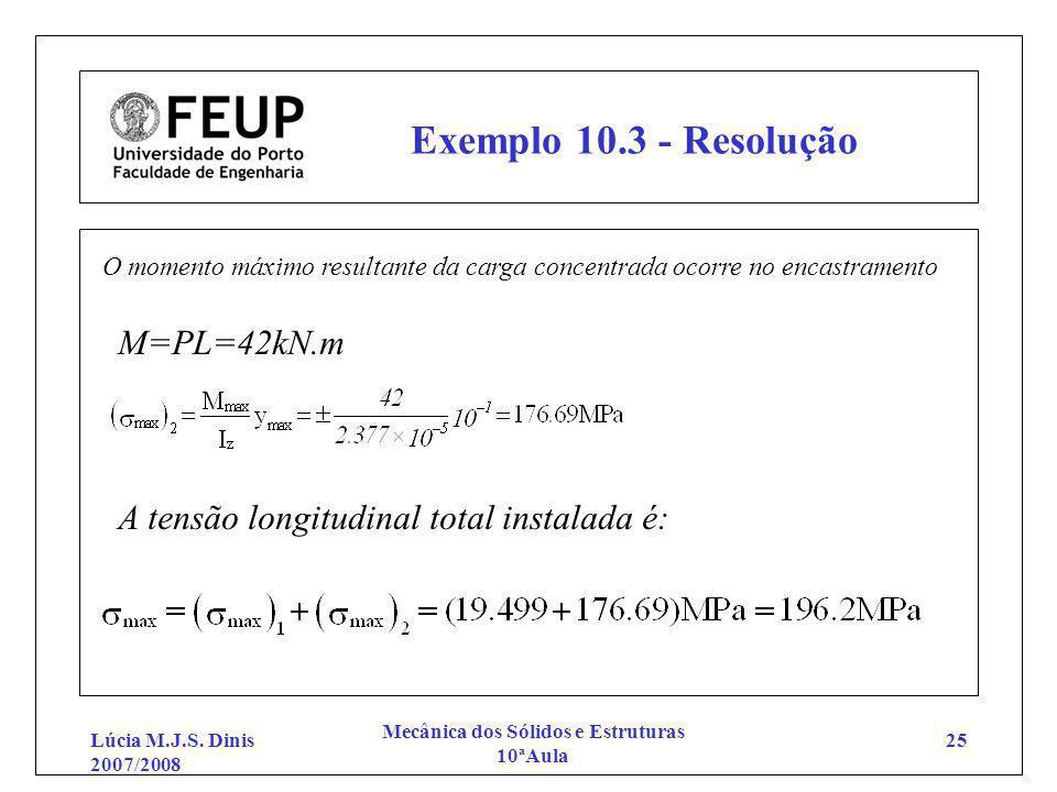 Lúcia M.J.S. Dinis 2007/2008 Mecânica dos Sólidos e Estruturas 10ªAula 25 Exemplo 10.3 - Resolução O momento máximo resultante da carga concentrada oc