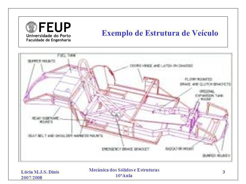 Lúcia M.J.S. Dinis 2007/2008 Mecânica dos Sólidos e Estruturas 10ªAula 3 Exemplo de Estrutura de Veículo