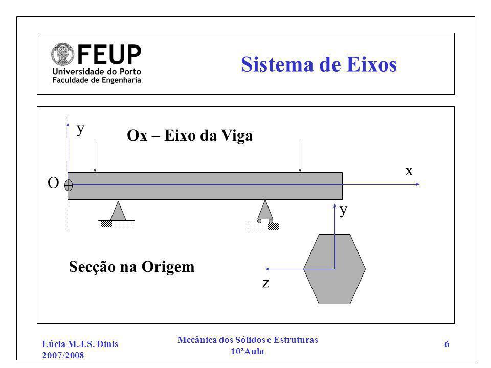 Lúcia M.J.S. Dinis 2007/2008 Mecânica dos Sólidos e Estruturas 10ªAula 6 Sistema de Eixos x y z y Secção na Origem O Ox – Eixo da Viga