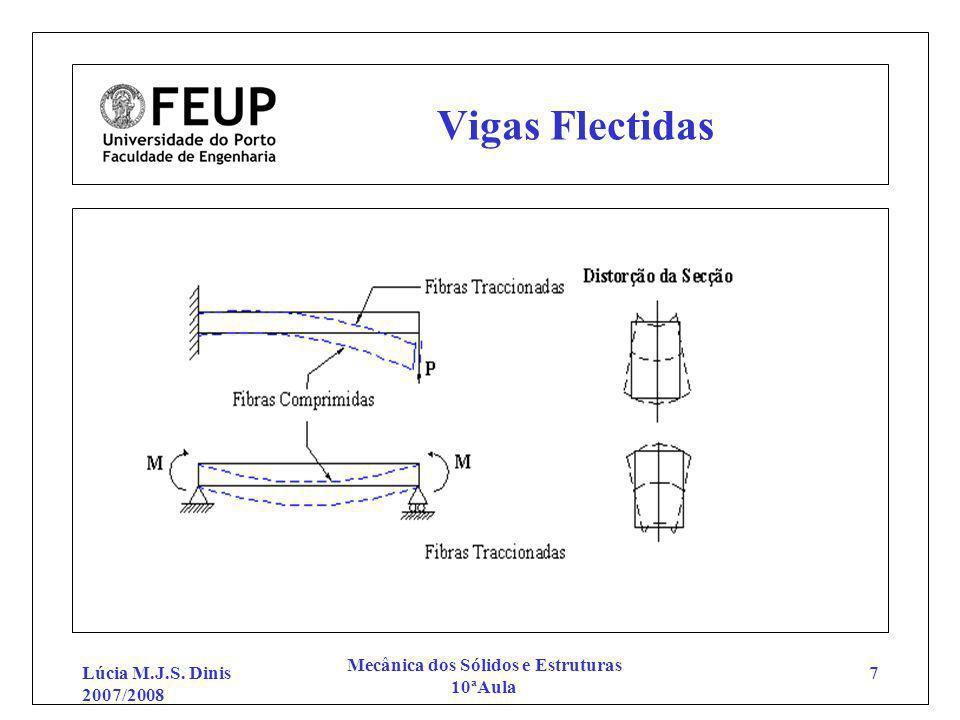 Lúcia M.J.S. Dinis 2007/2008 Mecânica dos Sólidos e Estruturas 10ªAula 7 Vigas Flectidas
