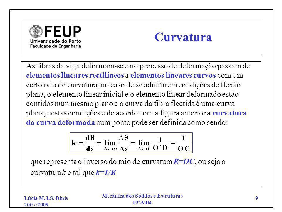 Lúcia M.J.S. Dinis 2007/2008 Mecânica dos Sólidos e Estruturas 10ªAula 9 Curvatura As fibras da viga deformam-se e no processo de deformação passam de