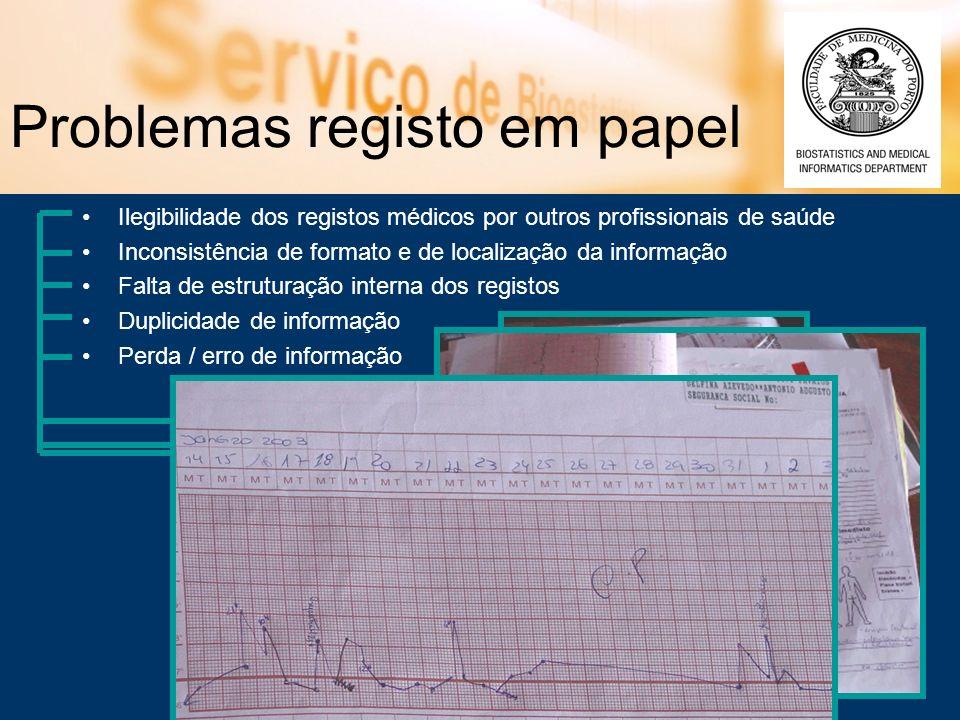 Problemas registo em papel Ilegibilidade dos registos médicos por outros profissionais de saúde Inconsistência de formato e de localização da informaç