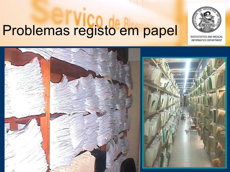 Problemas registo em papel Espaço físico Redundância de dados Eficiência na pesquisa e disponibilização de informação Capacidade de apresentar informa