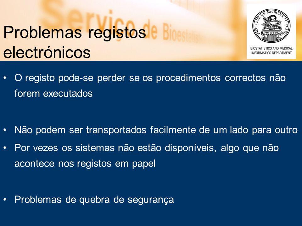 Problemas registos electrónicos O registo pode-se perder se os procedimentos correctos não forem executados Não podem ser transportados facilmente de