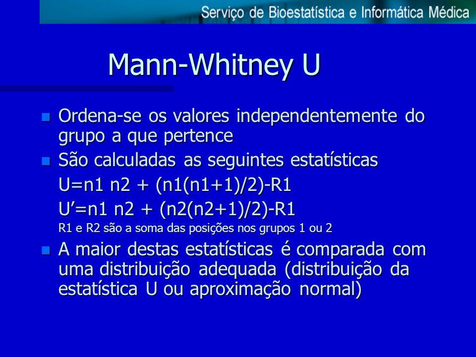Mann-Whitney U n Ordena-se os valores independentemente do grupo a que pertence n São calculadas as seguintes estatísticas U=n1 n2 + (n1(n1+1)/2)-R1 U