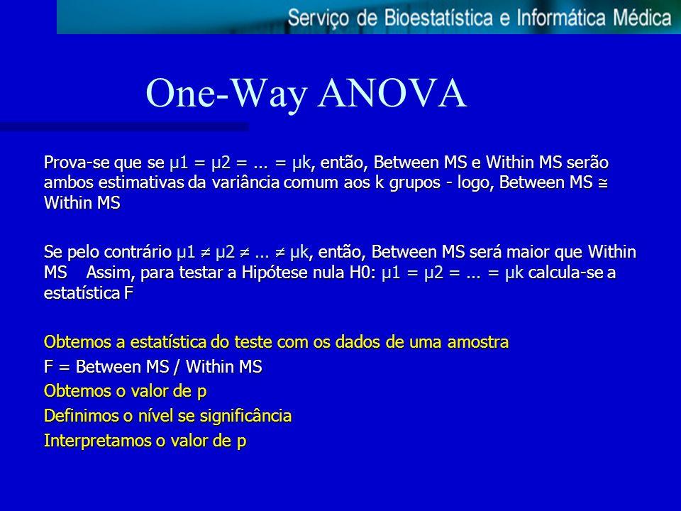 One-Way ANOVA Prova-se que se µ1 = µ2 =... = µk, então, Between MS e Within MS serão ambos estimativas da variância comum aos k grupos - logo, Between