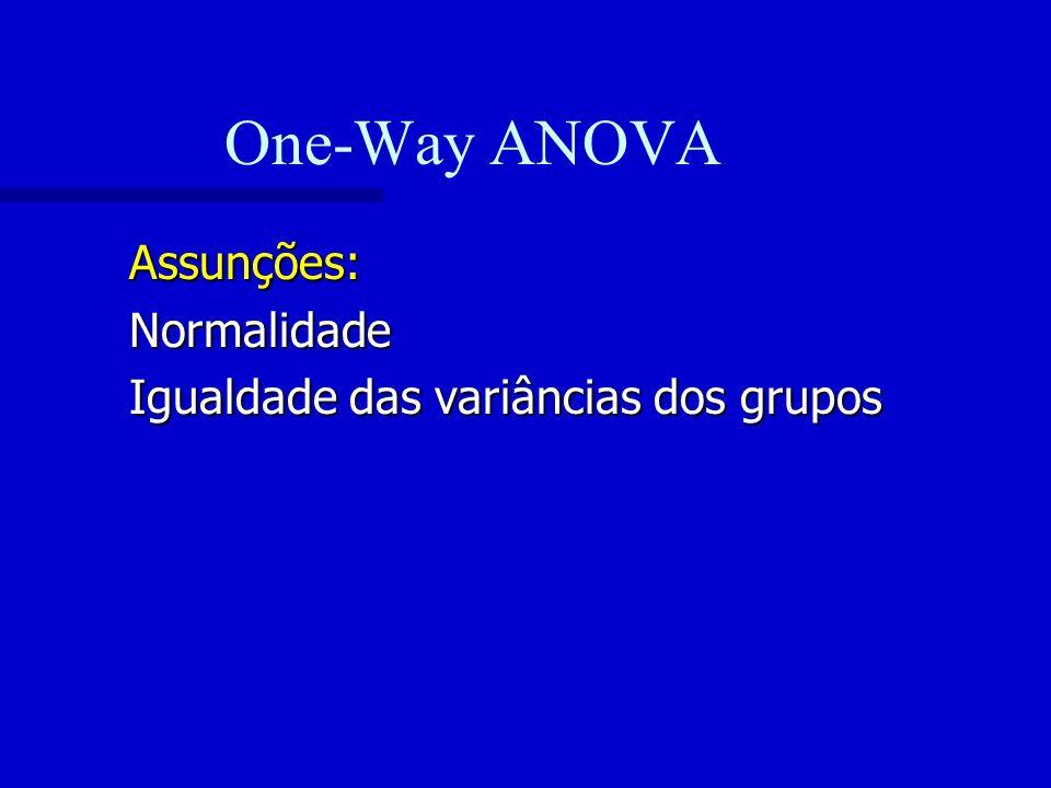One-Way ANOVA Assunções:Normalidade Igualdade das variâncias dos grupos