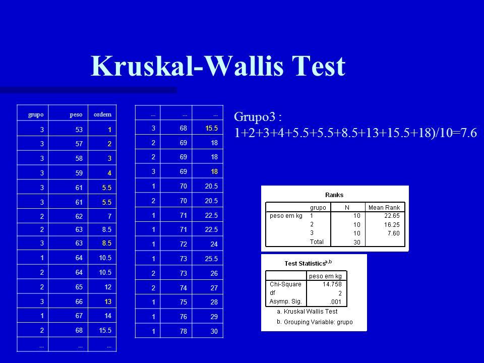 Kruskal-Wallis Test grupopesoordem 3531 3572 3583 3594 3615.5 3615.5 2627 2638.5 3638.5 16410.5 26410.5 26512 36613 16714 26815.5... 36815.5 26918 269