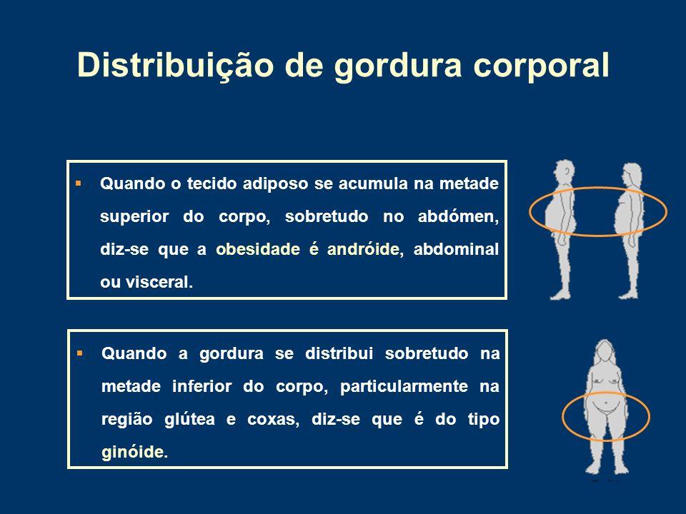 Distribuição de gordura corporal Quando o tecido adiposo se acumula na metade superior do corpo, sobretudo no abdómen, diz-se que a obesidade é andrói