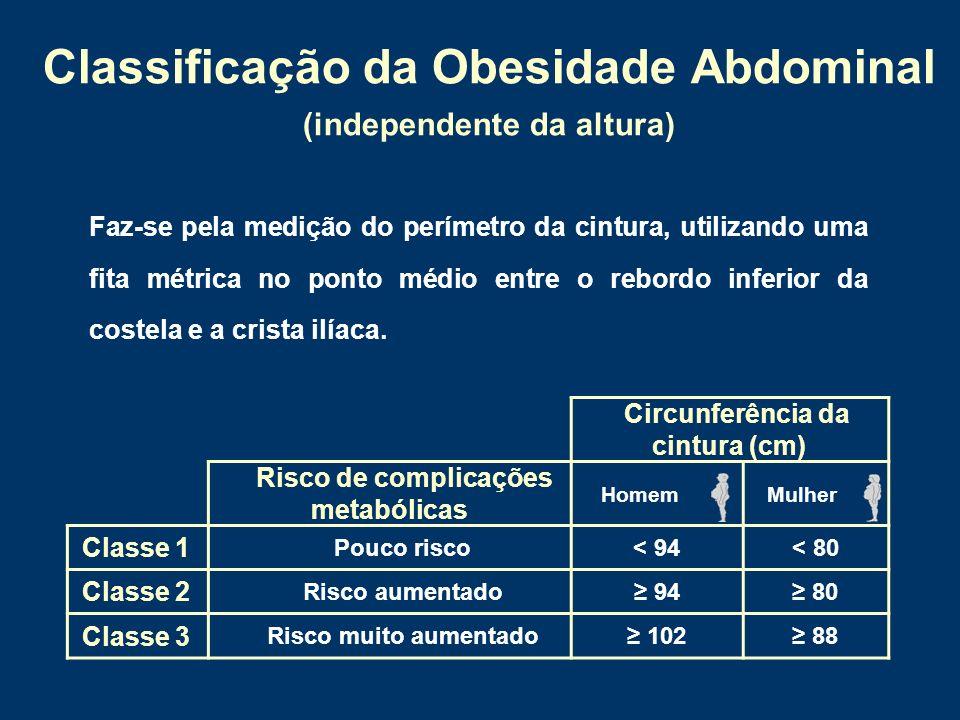 Classificação da Obesidade Abdominal (independente da altura) Faz-se pela medição do perímetro da cintura, utilizando uma fita métrica no ponto médio