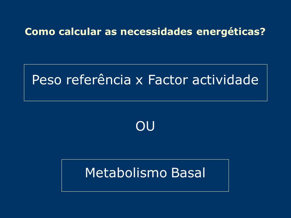 Como calcular as necessidades energéticas? Peso referência x Factor actividade OU Metabolismo Basal