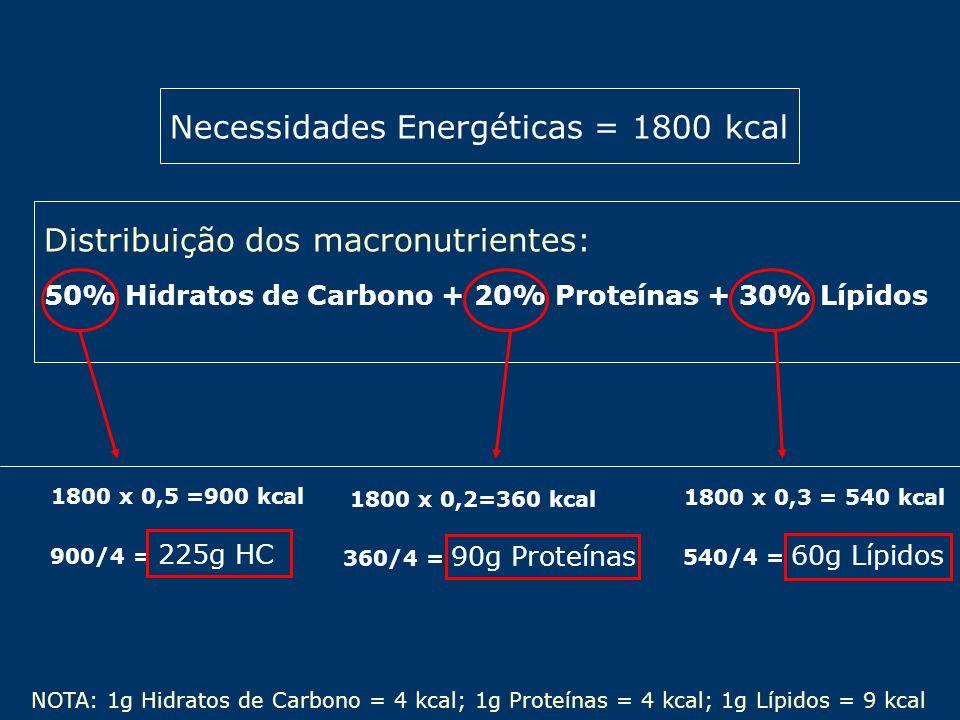 NOTA: 1g Hidratos de Carbono = 4 kcal; 1g Proteínas = 4 kcal; 1g Lípidos = 9 kcal Necessidades Energéticas = 1800 kcal Distribuição dos macronutriente