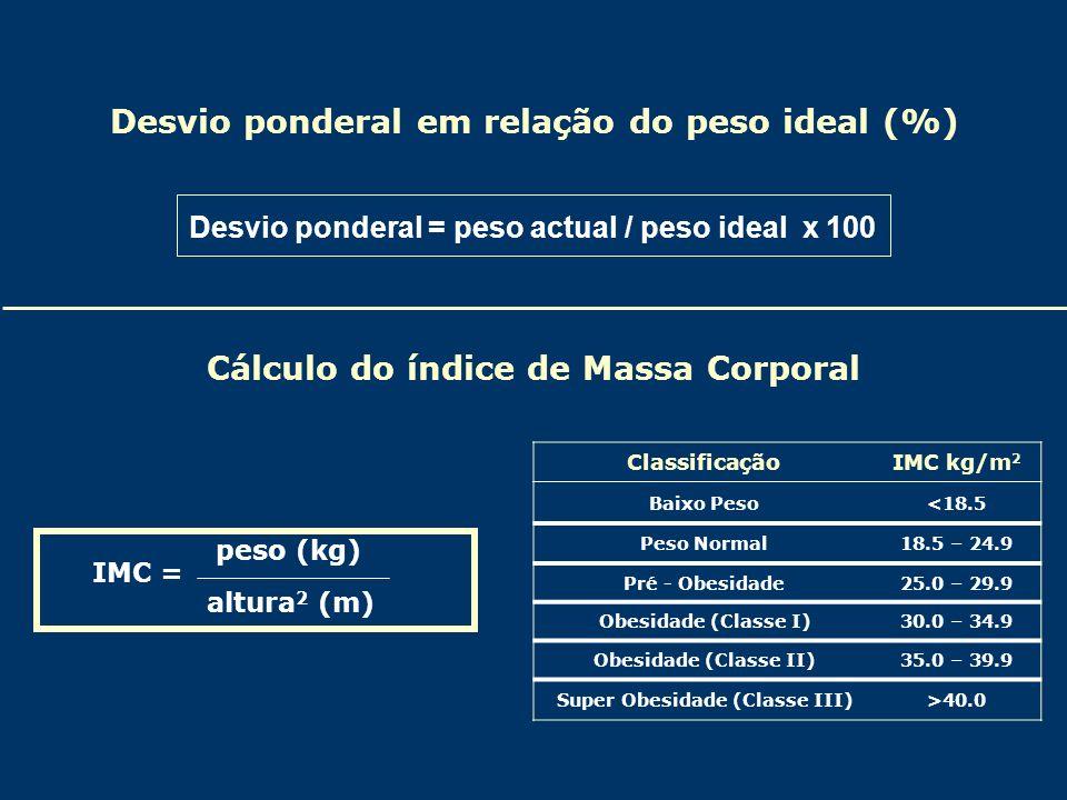 Desvio ponderal em relação do peso ideal (%) Desvio ponderal = peso actual / peso ideal x 100 Cálculo do índice de Massa Corporal IMC = altura 2 (m) p