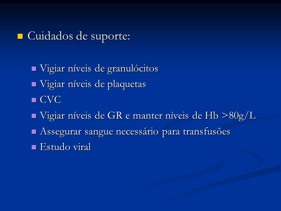 Cuidados de suporte: Cuidados de suporte: Vigiar níveis de granulócitos Vigiar níveis de granulócitos Vigiar níveis de plaquetas Vigiar níveis de plaq