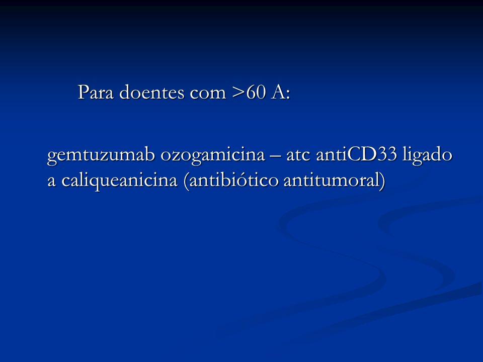 Para doentes com >60 A: gemtuzumab ozogamicina – atc antiCD33 ligado a caliqueanicina (antibiótico antitumoral)