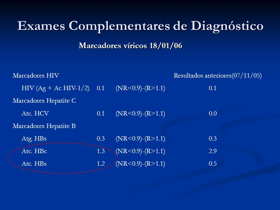 Exames Complementares de Diagnóstico Marcadores víricos 18/01/06 Marcadores HIV Resultados anteriores(07/11/05) HIV (Ag + Ac HIV-1/2)0.1 (NR 1.1)0.1 M