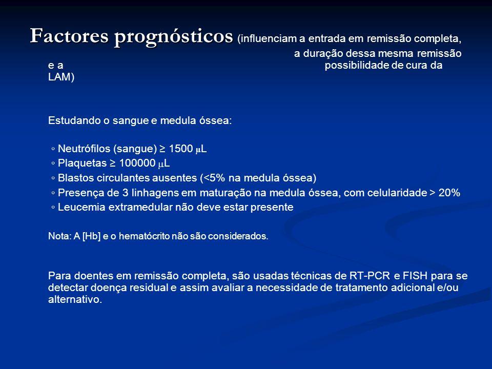Factores prognósticos Factores prognósticos (influenciam a entrada em remissão completa, a duração dessa mesma remissão e a possibilidade de cura da L