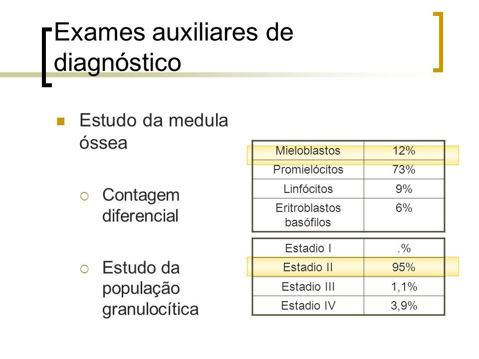 Exames auxiliares de diagnóstico Estudo da medula óssea Contagem diferencial Estudo da população granulocítica Mieloblastos12% Promielócitos73% Linfóc