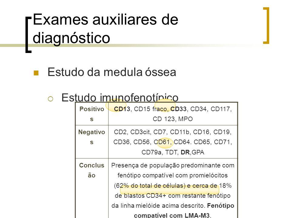 Exames auxiliares de diagnóstico Estudo da medula óssea Estudo imunofenotípico Positivo s CD13, CD15 fraco, CD33, CD34, CD117, CD 123, MPO Negativo s