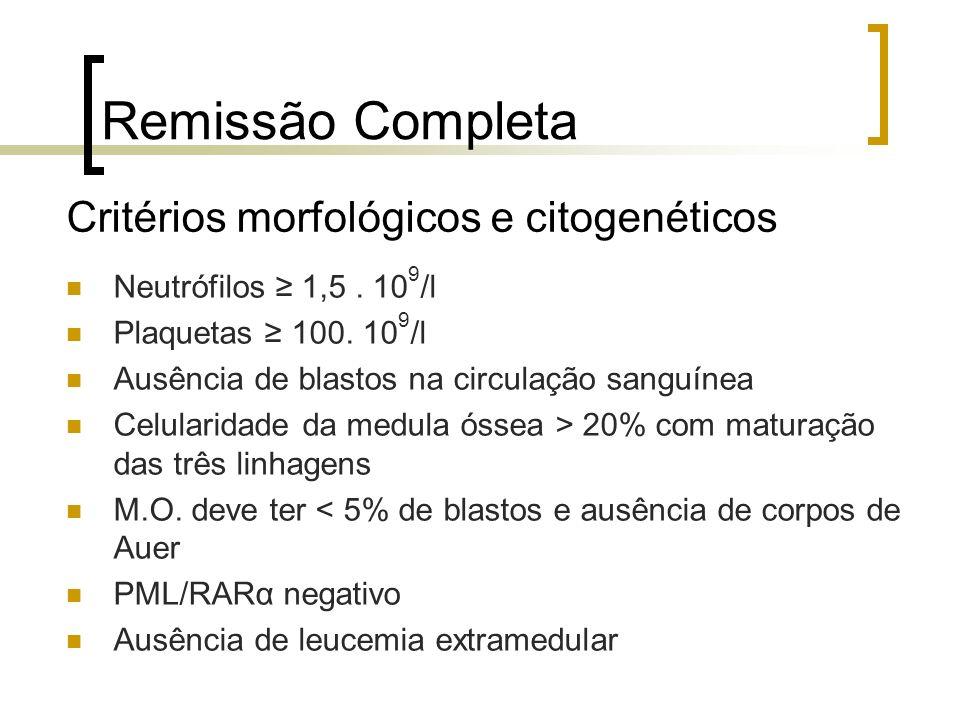 Remissão Completa Neutrófilos 1,5. 10 9 /l Plaquetas 100. 10 9 /l Ausência de blastos na circulação sanguínea Celularidade da medula óssea > 20% com m