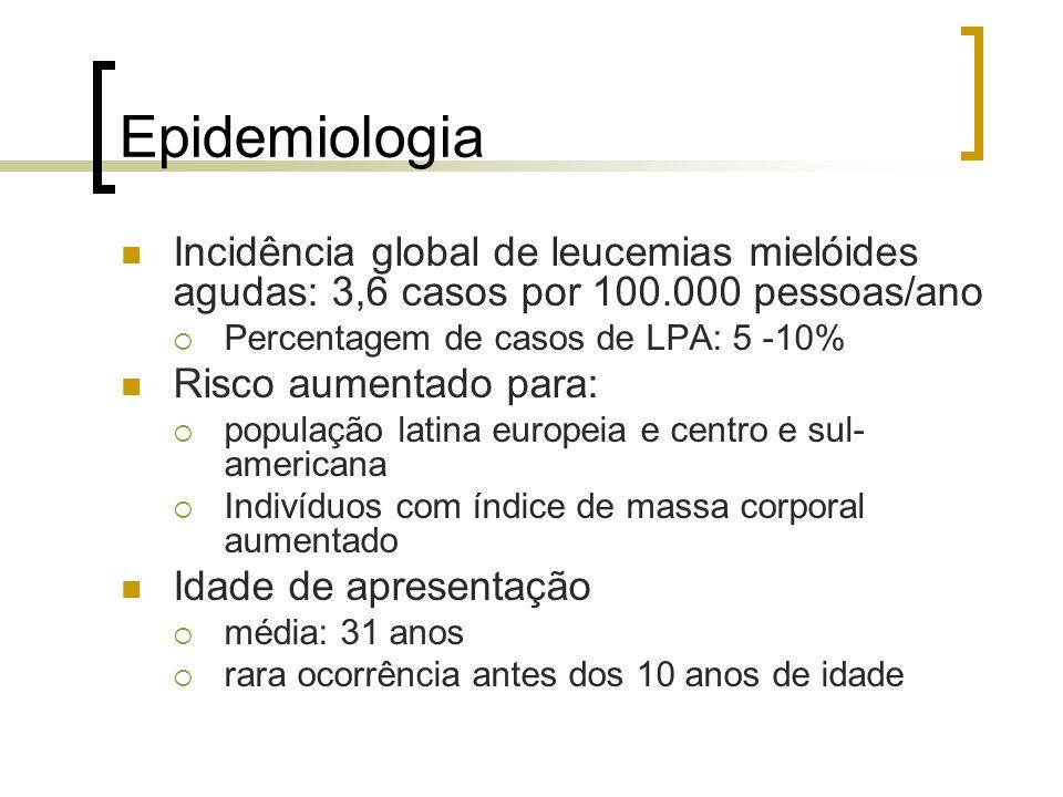 Epidemiologia Incidência global de leucemias mielóides agudas: 3,6 casos por 100.000 pessoas/ano Percentagem de casos de LPA: 5 -10% Risco aumentado p