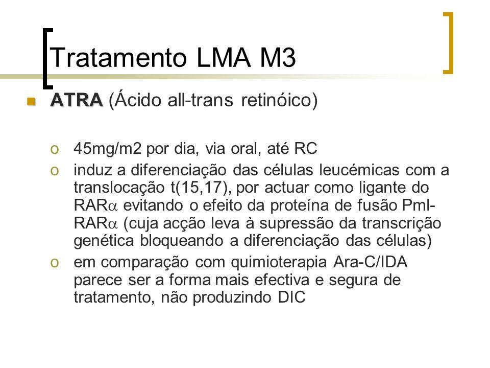 Tratamento LMA M3 ATRA ATRA (Ácido all-trans retinóico) o45mg/m2 por dia, via oral, até RC oinduz a diferenciação das células leucémicas com a translo