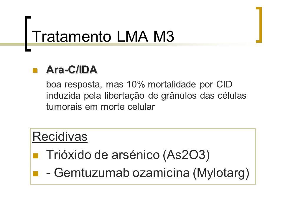 Tratamento LMA M3 Ara-C/IDA Ara-C/IDA boa resposta, mas 10% mortalidade por CID induzida pela libertação de grânulos das células tumorais em morte cel