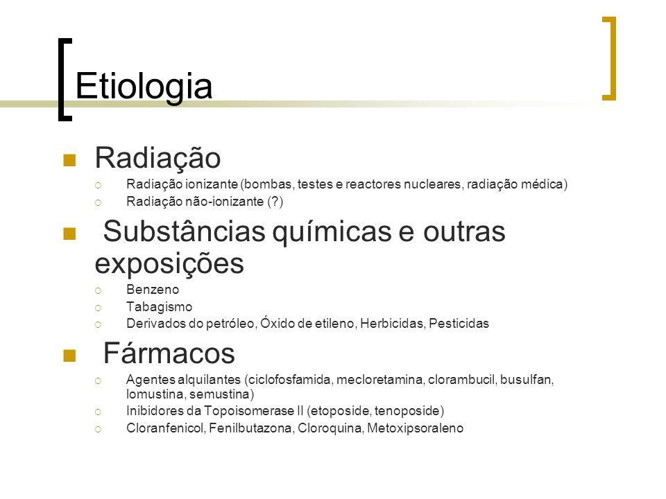 Etiologia Radiação Radiação ionizante (bombas, testes e reactores nucleares, radiação médica) Radiação não-ionizante (?) Substâncias químicas e outras