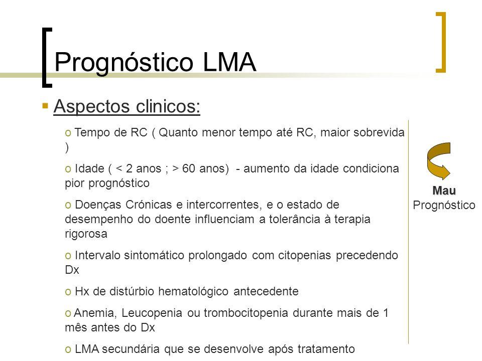 Prognóstico LMA o Tempo de RC ( Quanto menor tempo até RC, maior sobrevida ) o Idade ( 60 anos) - aumento da idade condiciona pior prognóstico o Doenç