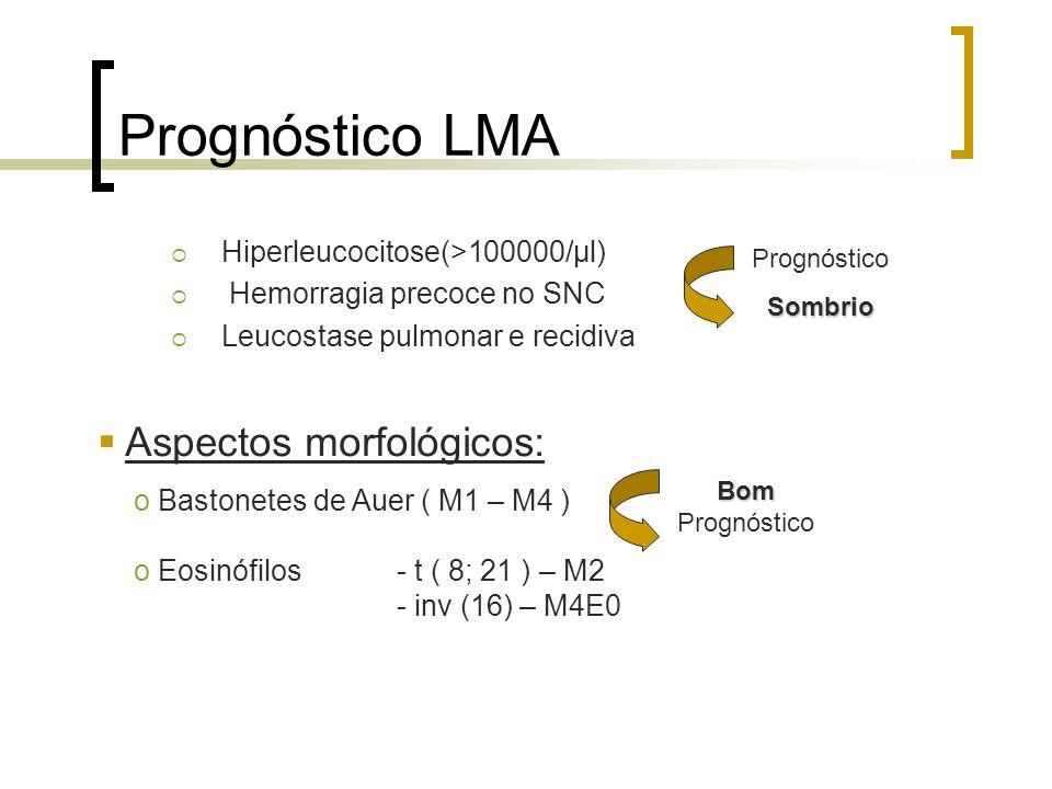 Prognóstico LMA Hiperleucocitose(>100000/μl) Hemorragia precoce no SNC Leucostase pulmonar e recidiva Aspectos morfológicos: o Bastonetes de Auer ( M1