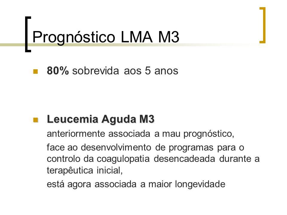 Prognóstico LMA M3 80% sobrevida aos 5 anos Leucemia Aguda M3 Leucemia Aguda M3 anteriormente associada a mau prognóstico, face ao desenvolvimento de