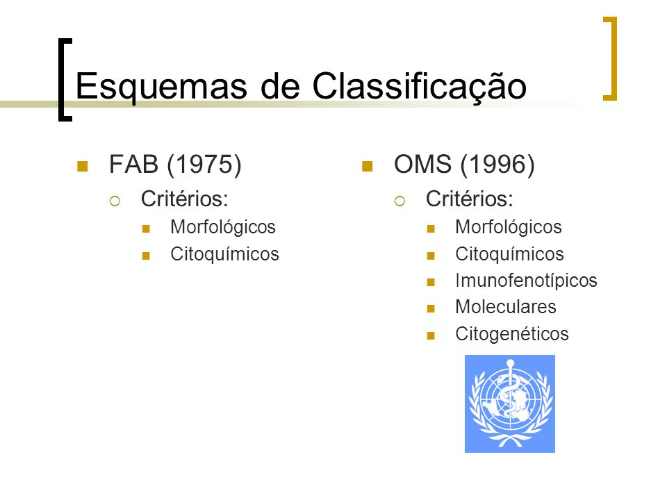 Esquemas de Classificação FAB (1975) Critérios: Morfológicos Citoquímicos OMS (1996) Critérios: Morfológicos Citoquímicos Imunofenotípicos Moleculares