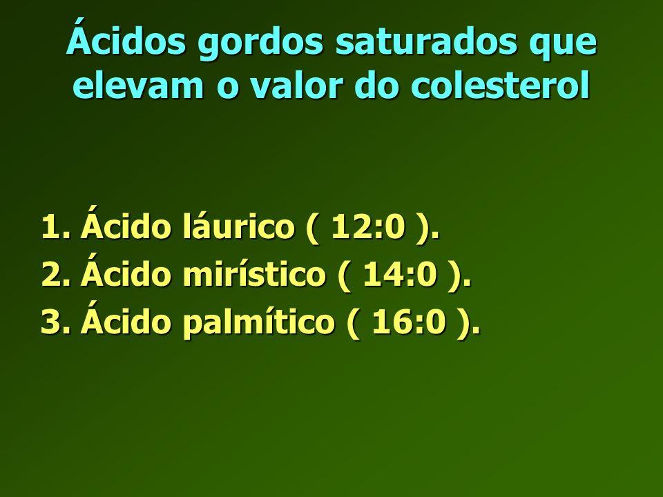 Ácidos gordos saturados que não alteram o valor do colesterol 1.