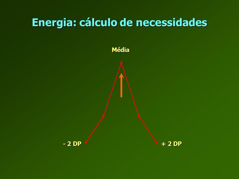Cálculo da Energia 1g de proteína = 4Kcal1g de proteína = 4Kcal 1g de glícidos = 4Kcal1g de glícidos = 4Kcal 1g de lípidos = 9Kcal1g de lípidos = 9Kcal 1g de álcool = 7Kcal1g de álcool = 7Kcal 1 caloria = 4,184 Joules