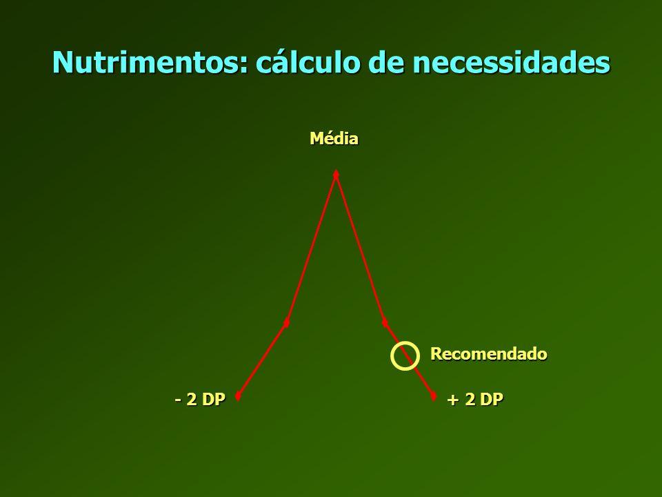 Proteínas 0,4 – 0,6 - 0,8g/kg de peso e por dia.0,4 – 0,6 - 0,8g/kg de peso e por dia.