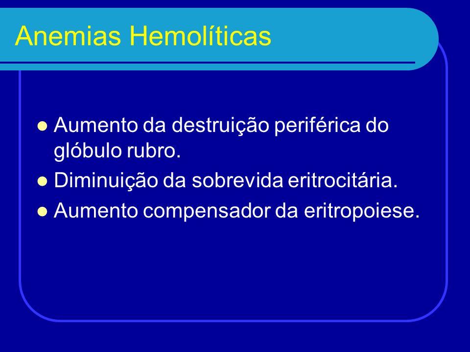 Anemias Hemolíticas Quadro Laboratorial - I a) Dependente do aumento de destruição.