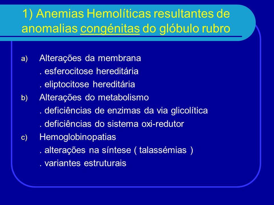 2) Anemias Hemolíticas resultantes de factores externos ao glóbulo rubro a) Constituintes anormais no plasma a.1 – alterações imunes.