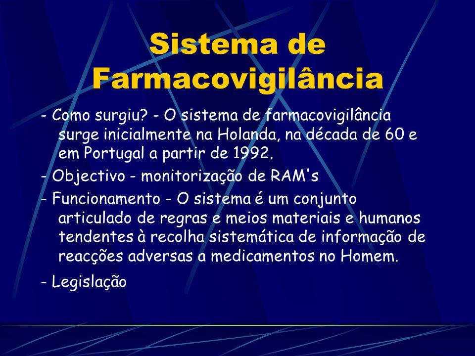 Sistema de Farmacovigilância - Como surgiu? - O sistema de farmacovigilância surge inicialmente na Holanda, na década de 60 e em Portugal a partir de