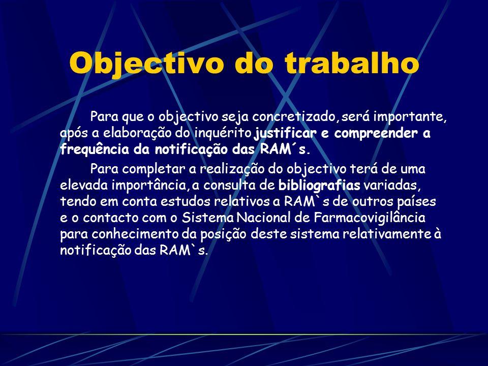 Objectivo do trabalho Para que o objectivo seja concretizado, será importante, após a elaboração do inquérito justificar e compreender a frequência da notificação das RAM´s.
