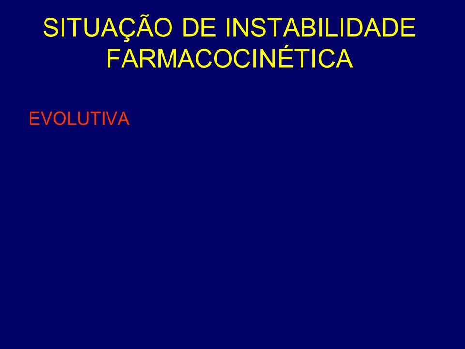 SITUAÇÃO DE INSTABILIDADE FARMACOCINÉTICA EVOLUTIVA