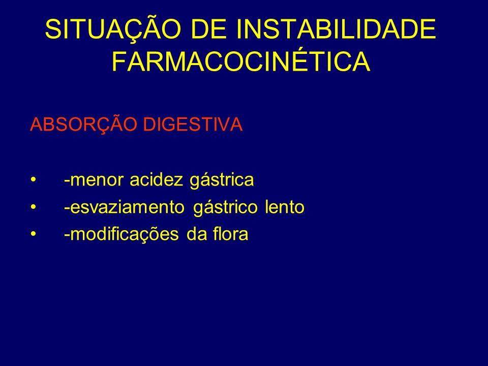 SITUAÇÃO DE INSTABILIDADE FARMACOCINÉTICA ABSORÇÃO DIGESTIVA -menor acidez gástrica -esvaziamento gástrico lento -modificações da flora