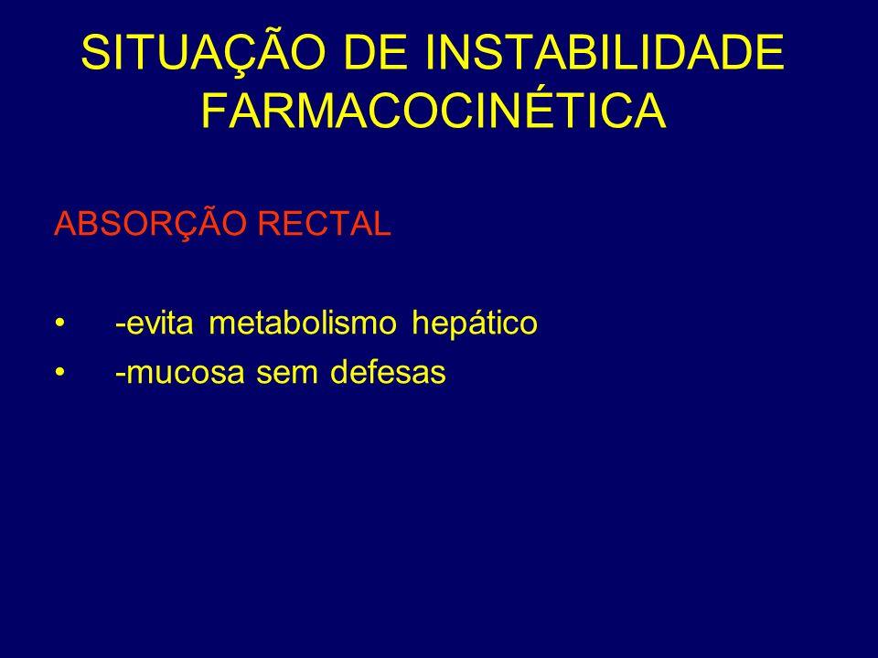 SITUAÇÃO DE INSTABILIDADE FARMACOCINÉTICA ABSORÇÃO RECTAL -evita metabolismo hepático -mucosa sem defesas