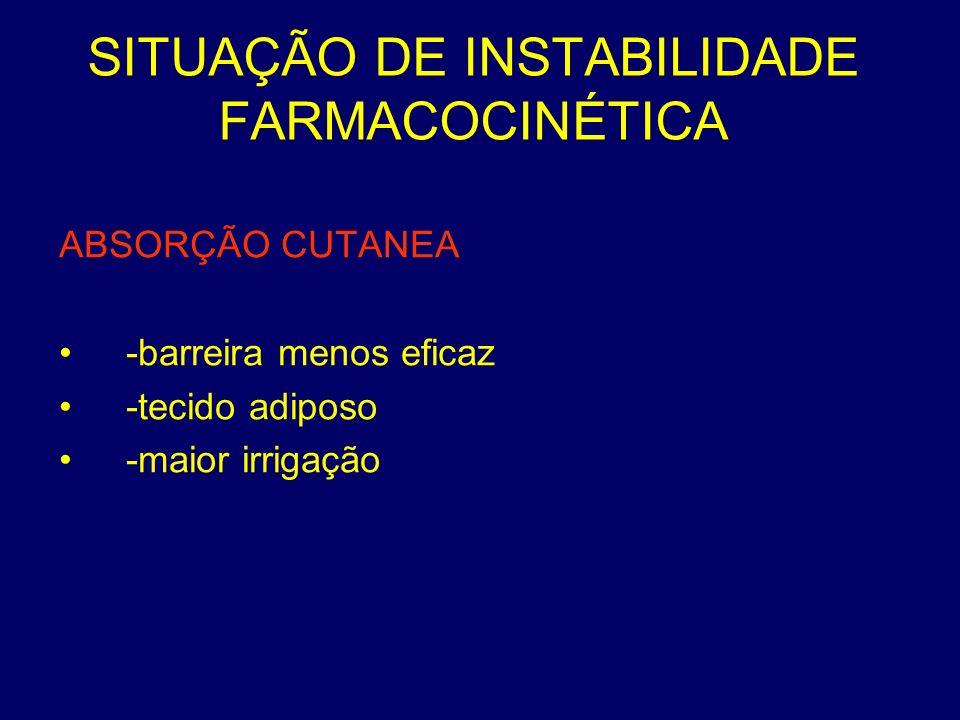 SITUAÇÃO DE INSTABILIDADE FARMACOCINÉTICA ABSORÇÃO CUTANEA -barreira menos eficaz -tecido adiposo -maior irrigação