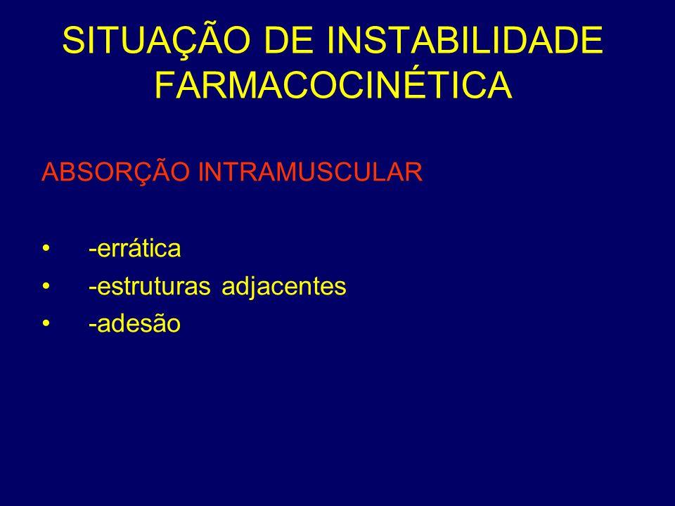 SITUAÇÃO DE INSTABILIDADE FARMACOCINÉTICA ABSORÇÃO INTRAMUSCULAR -errática -estruturas adjacentes -adesão