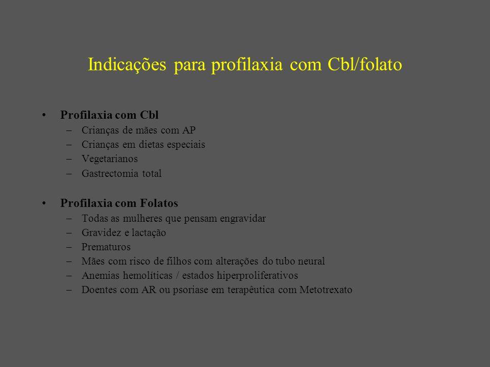 Indicações para profilaxia com Cbl/folato Profilaxia com Cbl –Crianças de mães com AP –Crianças em dietas especiais –Vegetarianos –Gastrectomia total