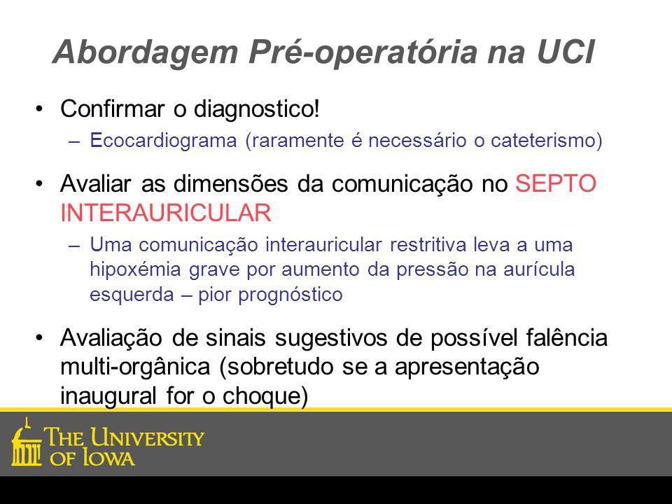 Abordagem Pré-operatória na UCI Confirmar o diagnostico! –Ecocardiograma (raramente é necessário o cateterismo) Avaliar as dimensões da comunicação no