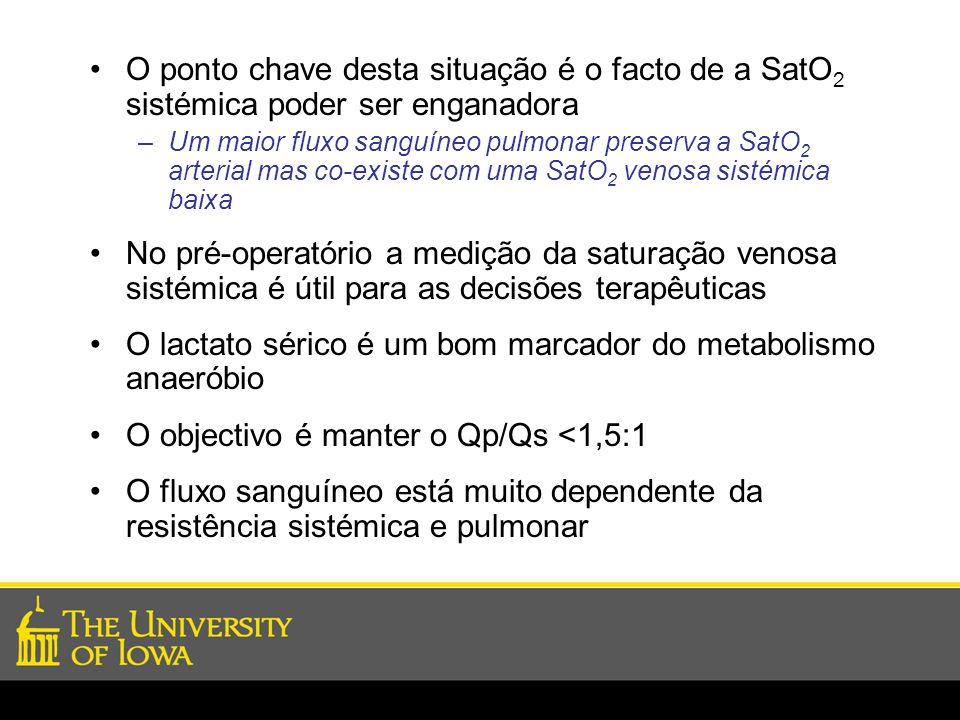 O ponto chave desta situação é o facto de a SatO 2 sistémica poder ser enganadora –Um maior fluxo sanguíneo pulmonar preserva a SatO 2 arterial mas co