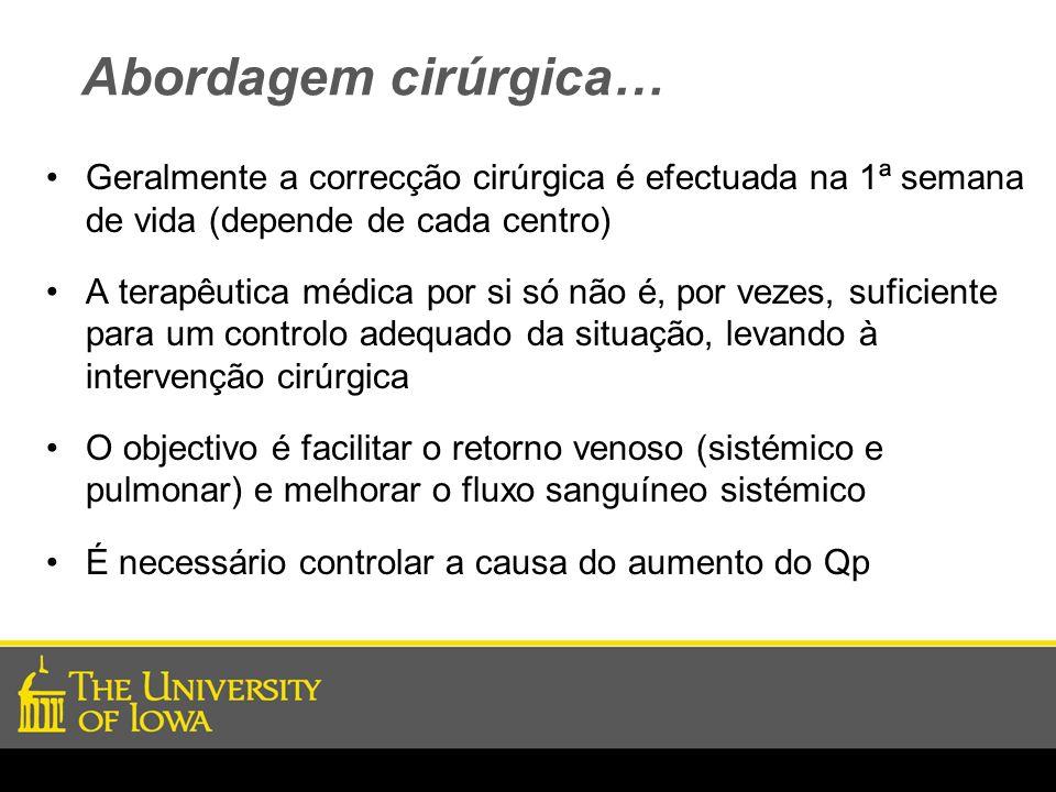Abordagem cirúrgica… Geralmente a correcção cirúrgica é efectuada na 1ª semana de vida (depende de cada centro) A terapêutica médica por si só não é,